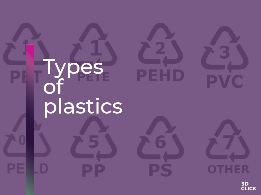 Plastic | Different types of plastics you must know